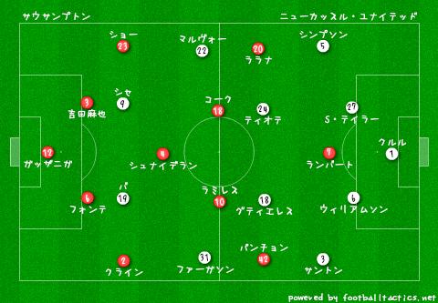 Southampton_vs_Newcastle_pre.png
