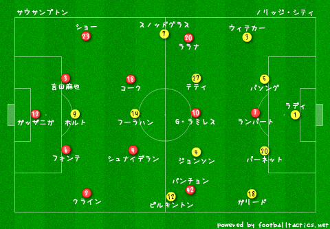 Southampton_vs_Norwich_pre.png