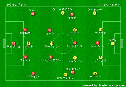 Southampton_vs_Norwich_re.png