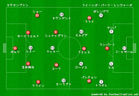 Southampton_vs_QPR_pre.png