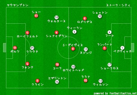 Southampton_vs_Stoke_pre_2.png