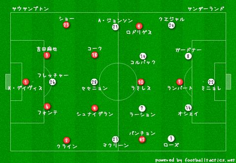 Southampton_vs_Sunderland_pre.png