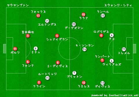Southampton_vs_Swansea_pre.png