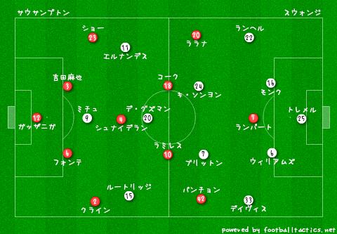 Southampton_vs_Swansea_re.png