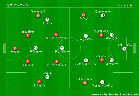 Southampton_vs_Tottenham_re.png