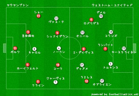 Southampton_vs_Westham_pre.png