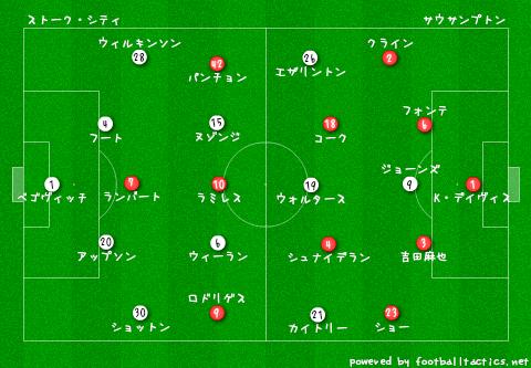 Stoke_vs_Southampton_pre.png