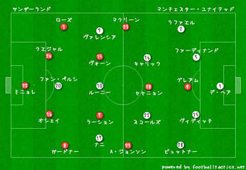 Sunderland_vs_Manchester_United_pre.png