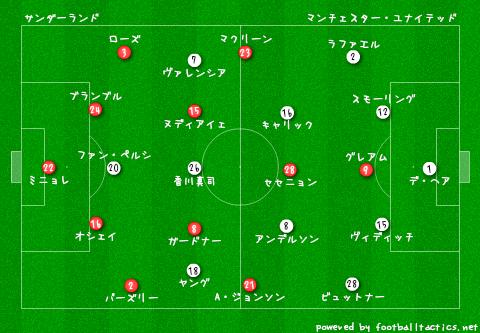 Sunderland_vs_Manchester_United_re.png