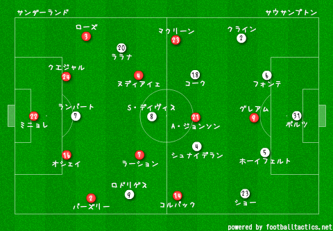 Sunderland_vs_Southampton_re.png