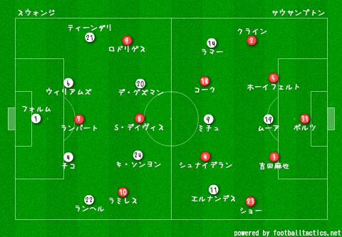 Swansea_vs_Southampton_pre.png