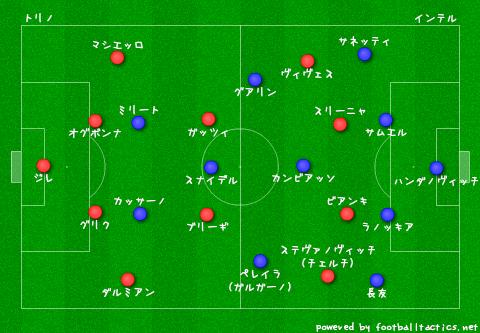 Torino_vs_Inter_pre.png