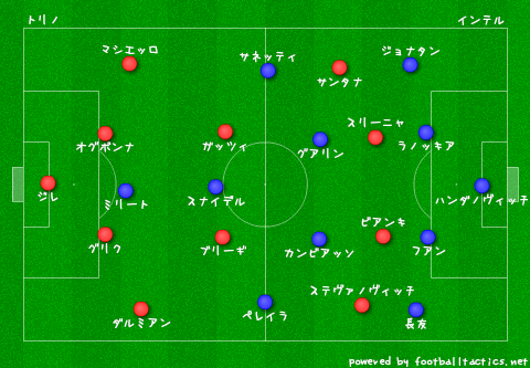 Torino_vs_Inter_re_1.png