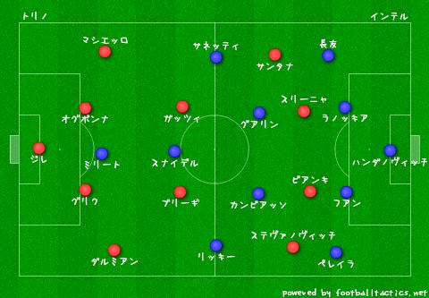 Torino_vs_Inter_re_2.png