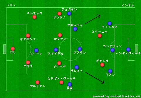 Torino_vs_Inter_re_3.png