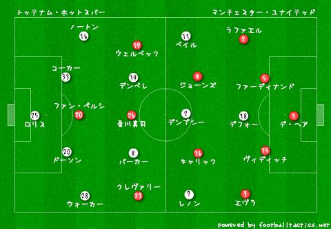 Tottenham_vs_Manchester_United_re.png