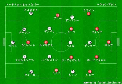 Tottenham_vs_Southampton_re.png