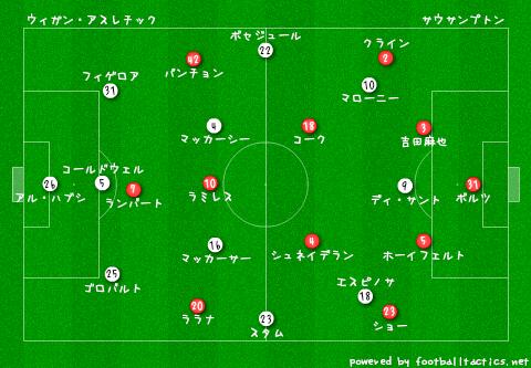 Wigan_vs_Southampton_pre.png