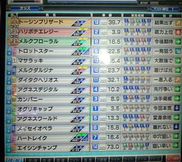 3戦目WBCM結果