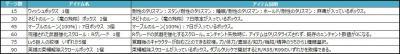 ゲージ特典アイテム変更画像001