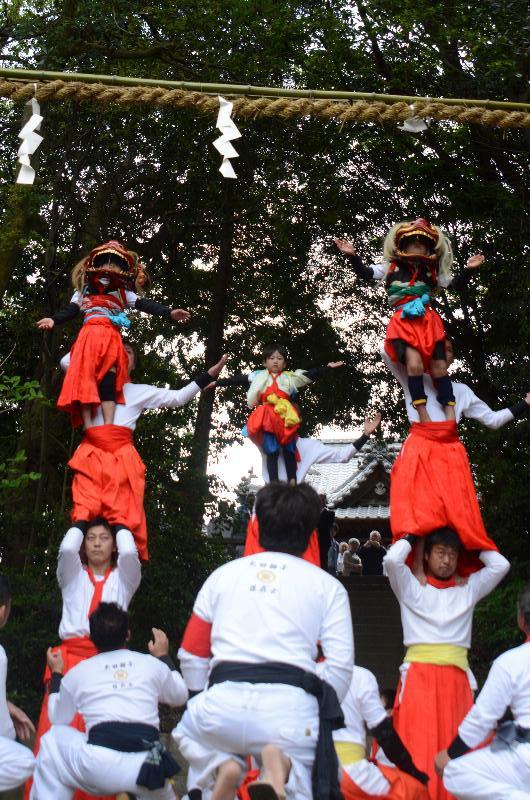 春祭り 矢田三島神社 矢田獅子保存会