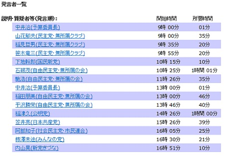 平沢議員対中国不正輸出疑惑2012.6.12衆議院予算委員会