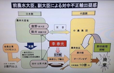 平沢議員対中国不正輸出疑惑2012.6.12衆議院予算委員会-1