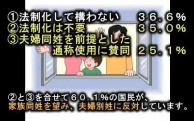 sakuraraボード-b4