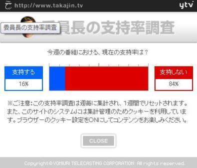 sakuraraボード-たかじん支持率