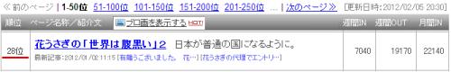 sakuraraボード-政治ブログランキング28位