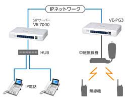 ve-pg3_toku01.jpg