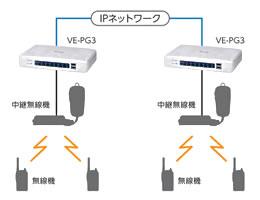 ve-pg3_toku02.jpg
