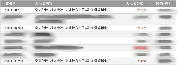 110411_募金