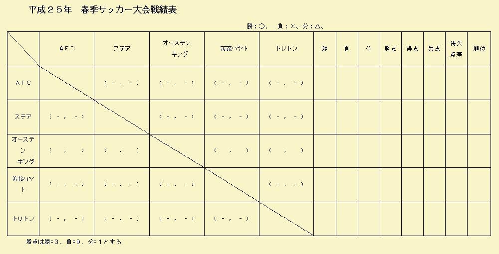 '13 戦績表