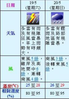 20120519HKGW.jpg