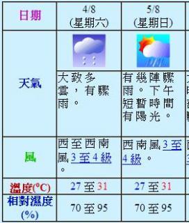 20120803hkgw.jpg
