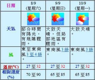 20120908HKGW.jpg
