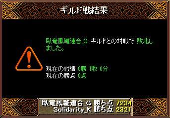 RedStone 14.11.23 結果