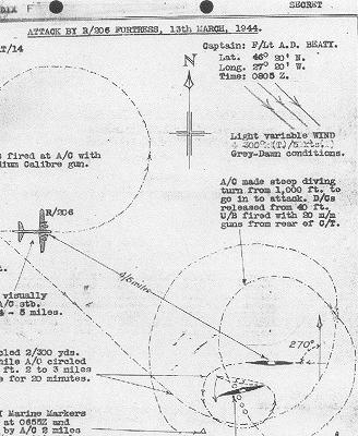 ビーティのU-BOAT攻撃の報告書