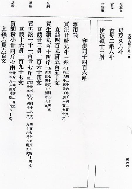 『造仏所作物帳』天平6年5月1日のくだりから