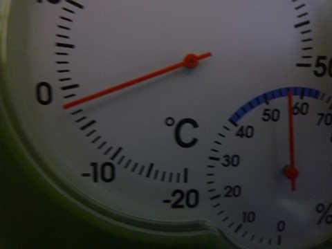 2月11日温湿度計