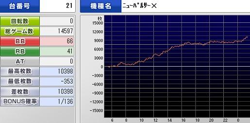 100501.jpg