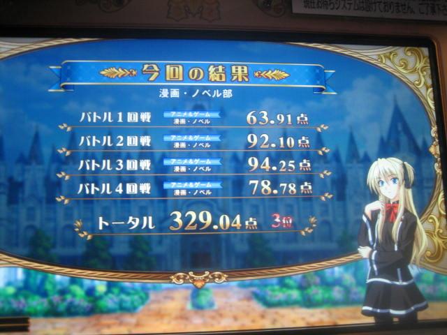 漫画ノベル縛り最高得点(07/08)