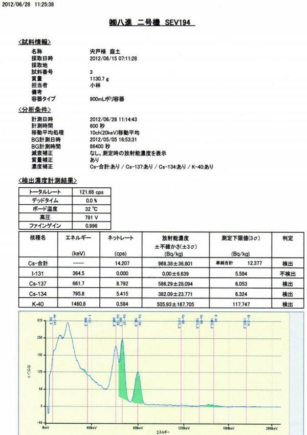 群馬県の放射能_convert_20120929093851_convert_20120929094611_convert_20120929095113