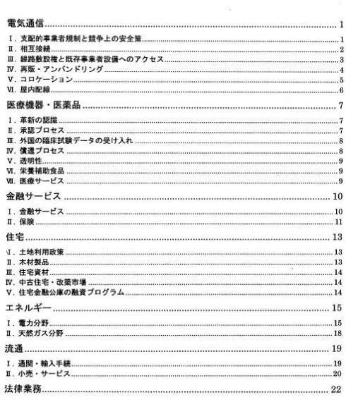 規制改革要望書目次1_convert_20121004174953
