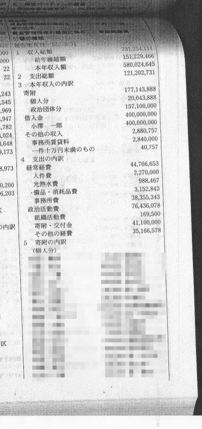 書いてる4億の借入金_convert_20121004181212