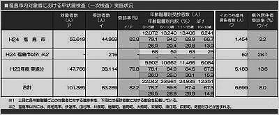 甲状腺検査結果_convert_20121005105840
