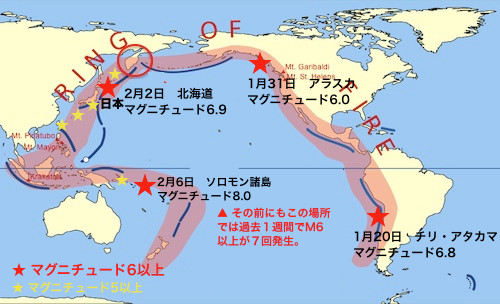 世界のM6以上の地震