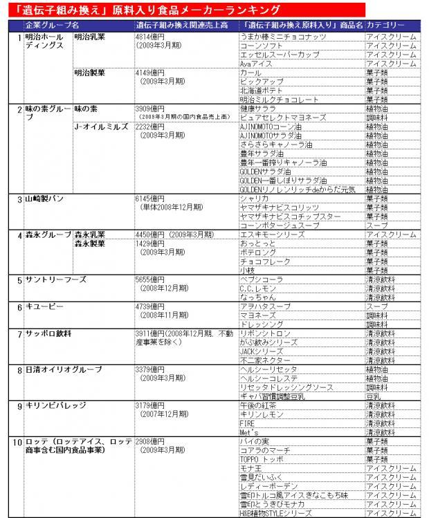 ReportsIMG_J20091113124748.jpg