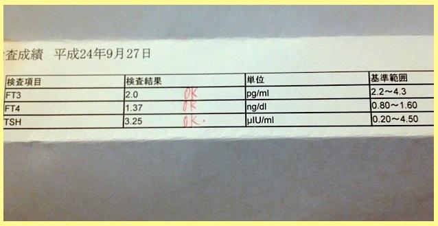 2012.9月診察結果